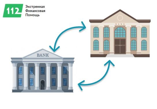 Изображение: Особенности перекредитования в банках Украины